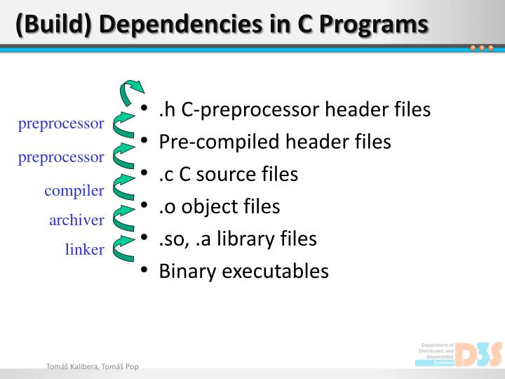 (Build) Dependencies in C Programs