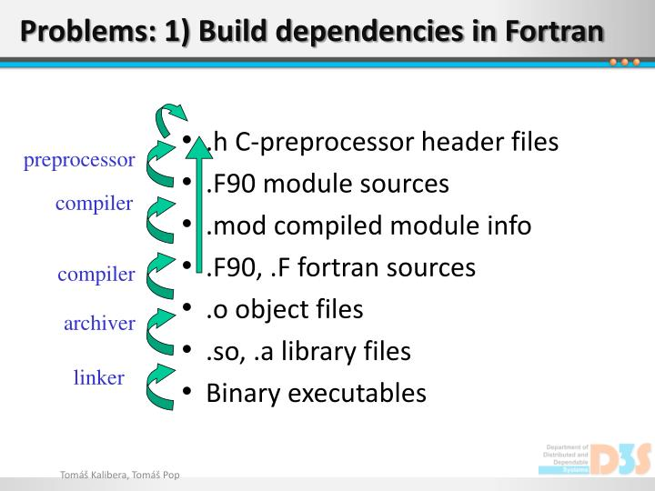 Problems: 1) Build dependencies in Fortran