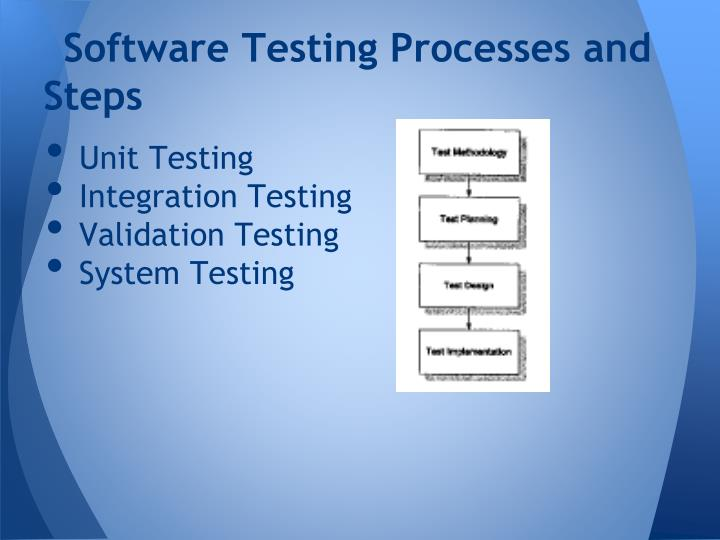 Software Testing Processes and Steps