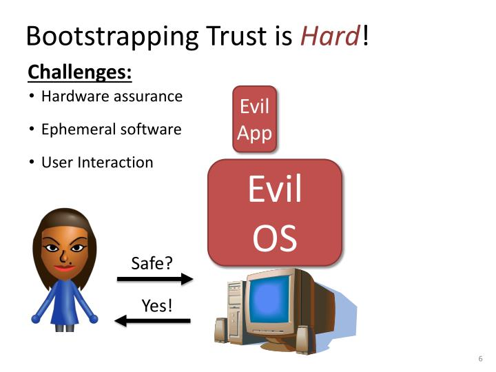 Bootstrapping Trust is