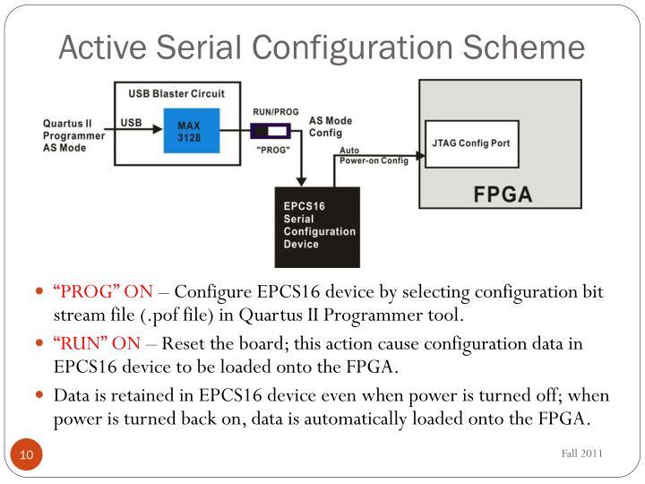 Active Serial Configuration Scheme