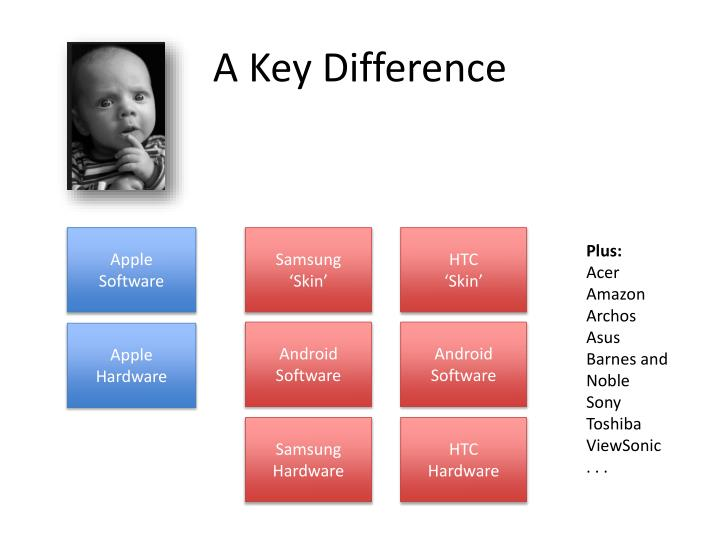 A Key Difference
