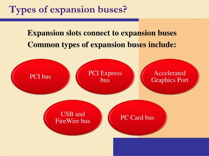 Types of expansion buses?