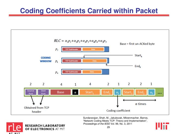 Coding Coefficients Carried within Packet