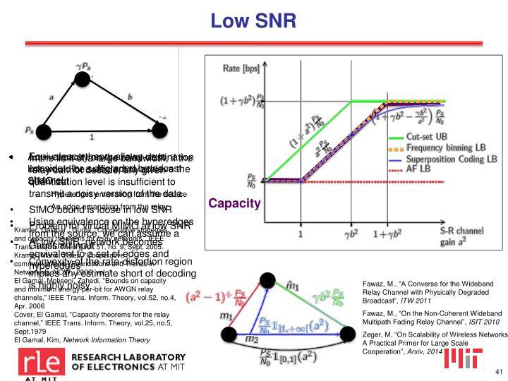 Low SNR