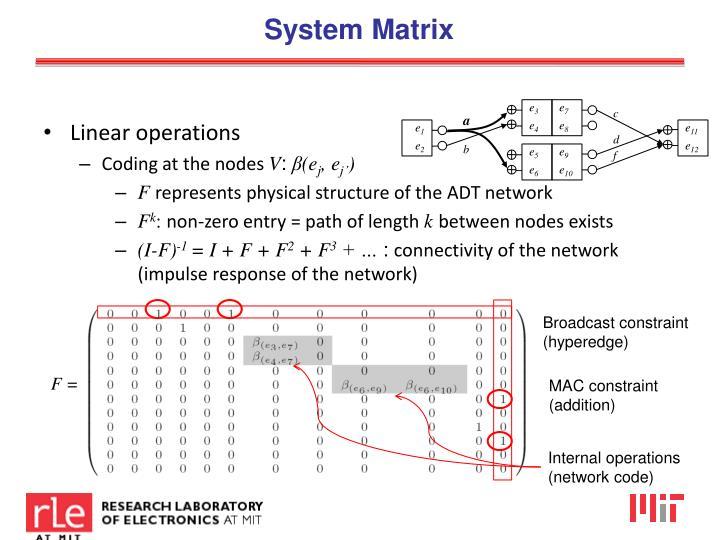 System Matrix