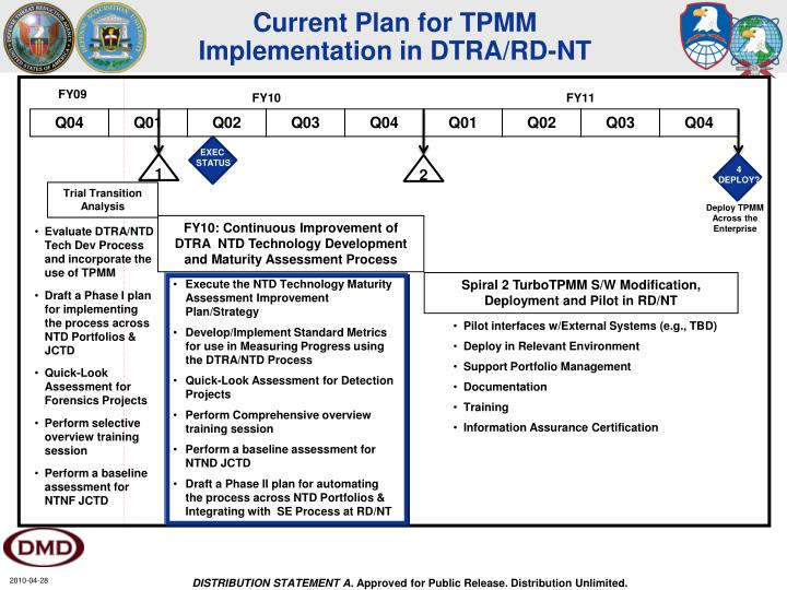 Current Plan for TPMM Implementation in DTRA/RD-NT