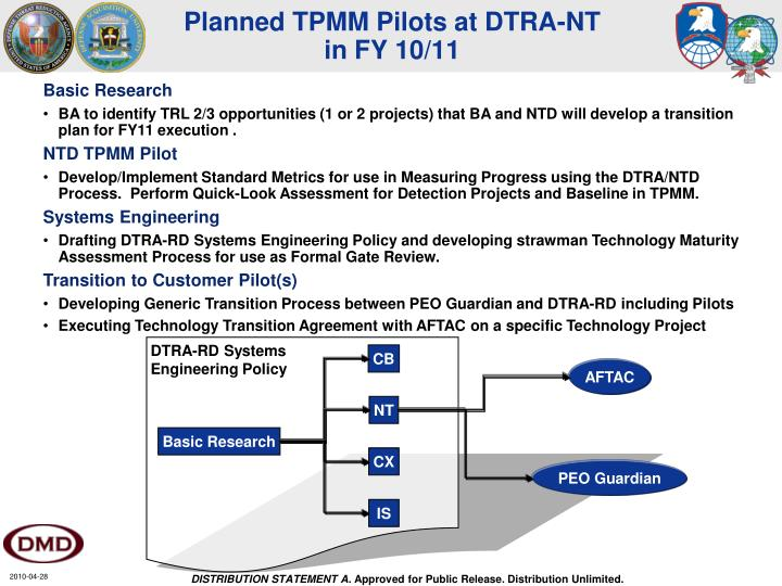 Planned TPMM Pilots at DTRA-NT in FY 10/11
