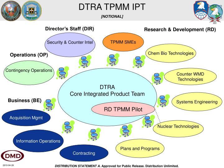 DTRA TPMM IPT