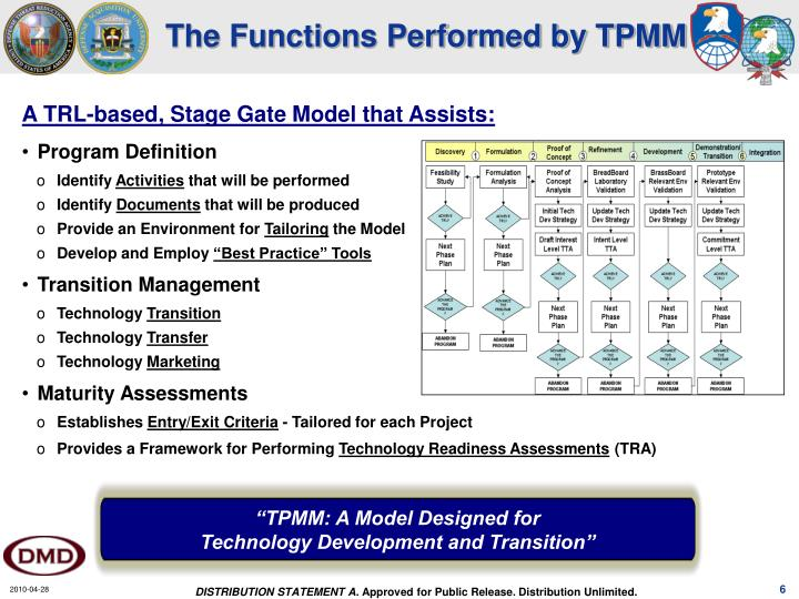 """TPMM: A Model Designed for"