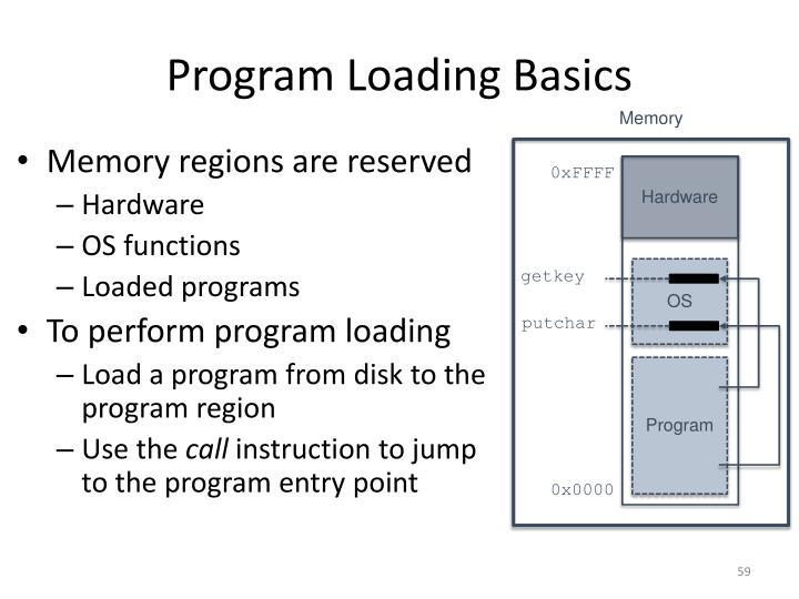 Program Loading Basics