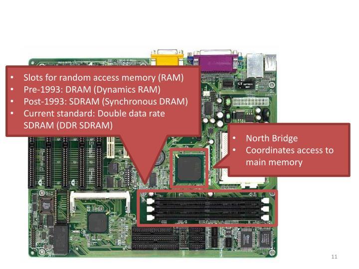 Slots for random access memory (RAM)