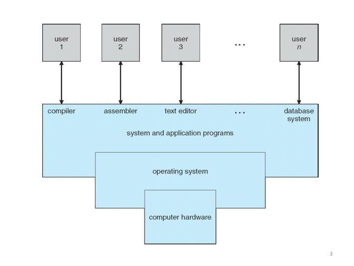Cs 5600 computer systems