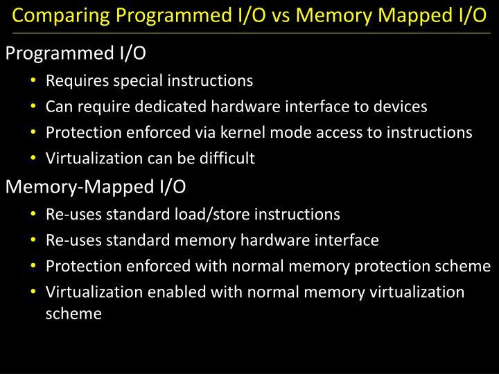 Comparing Programmed I/O