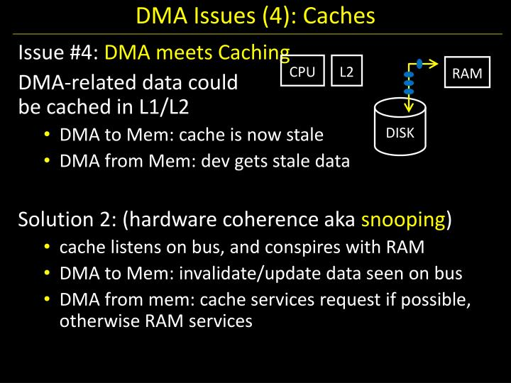 DMA Issues (4): Caches