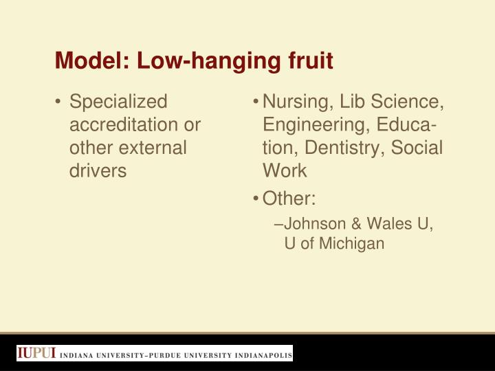 Model: Low-hanging fruit