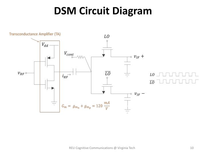 DSM Circuit Diagram