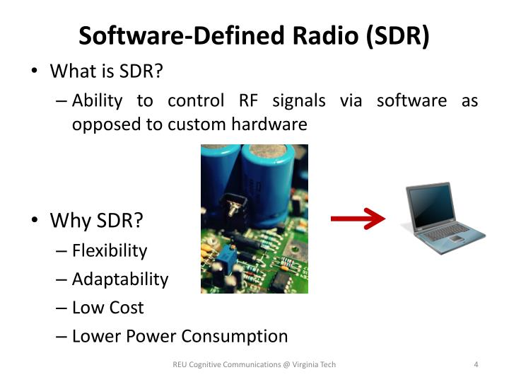 Software-Defined Radio (SDR)