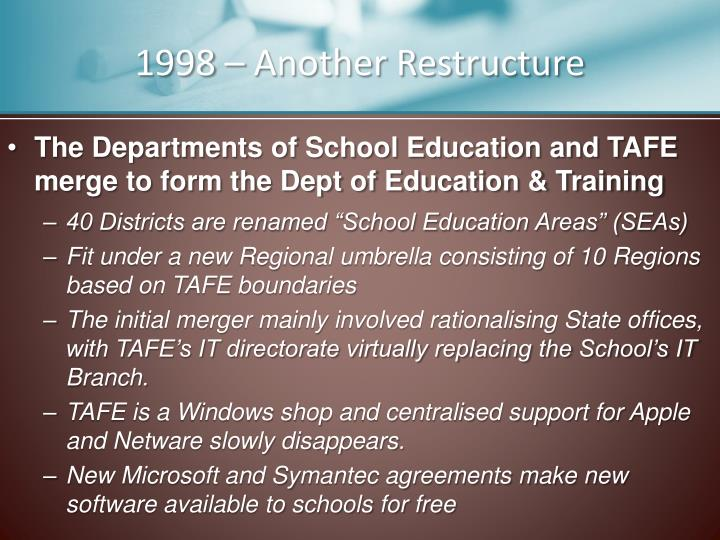 1998 – Another Restructure