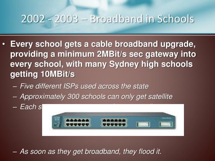 2002 - 2003 – Broadband in Schools