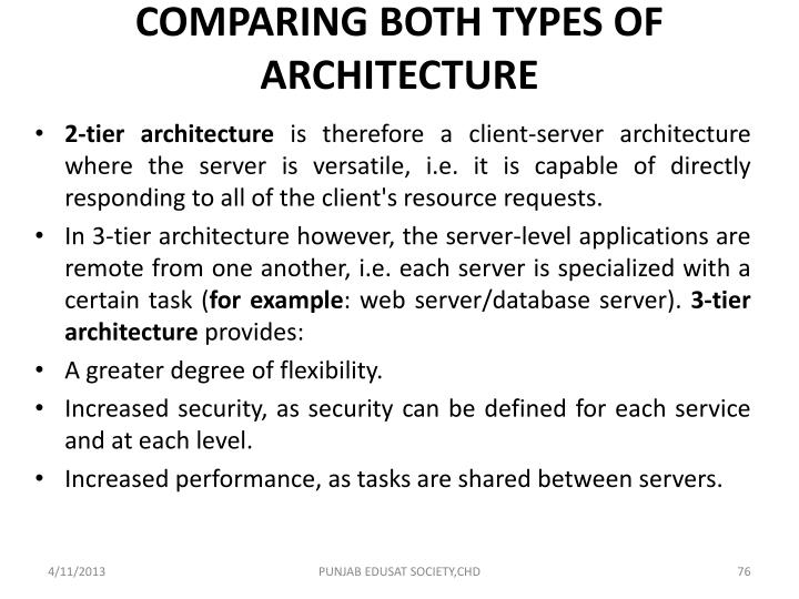 COMPARING BOTH TYPES OF ARCHITECTURE