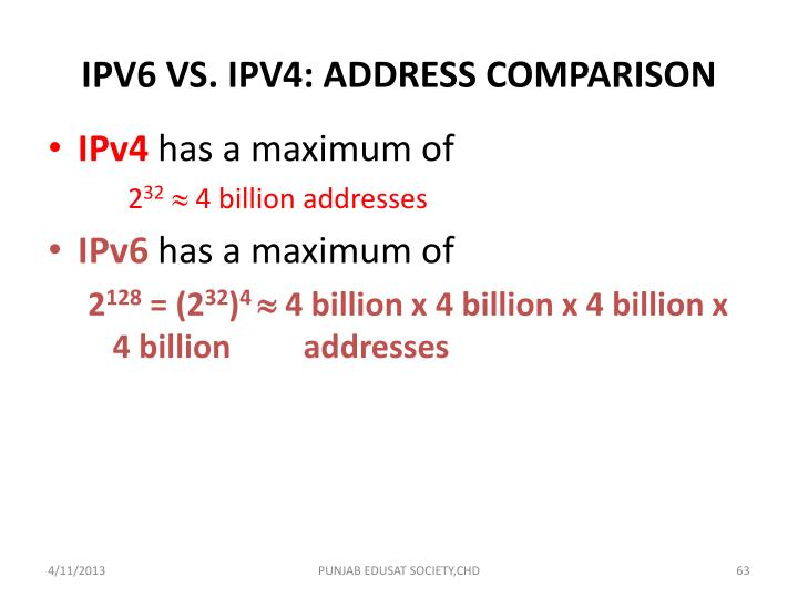 IPV6 VS. IPV4: ADDRESS COMPARISON