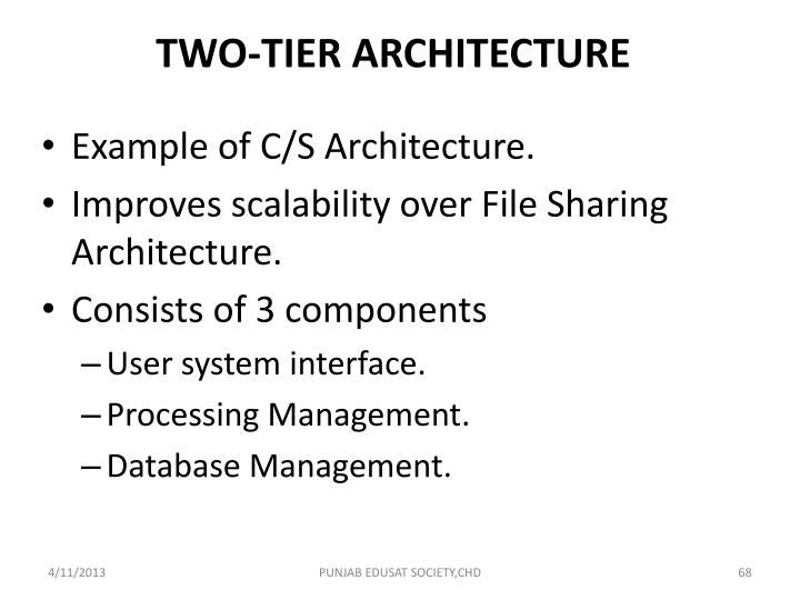 TWO-TIER ARCHITECTURE