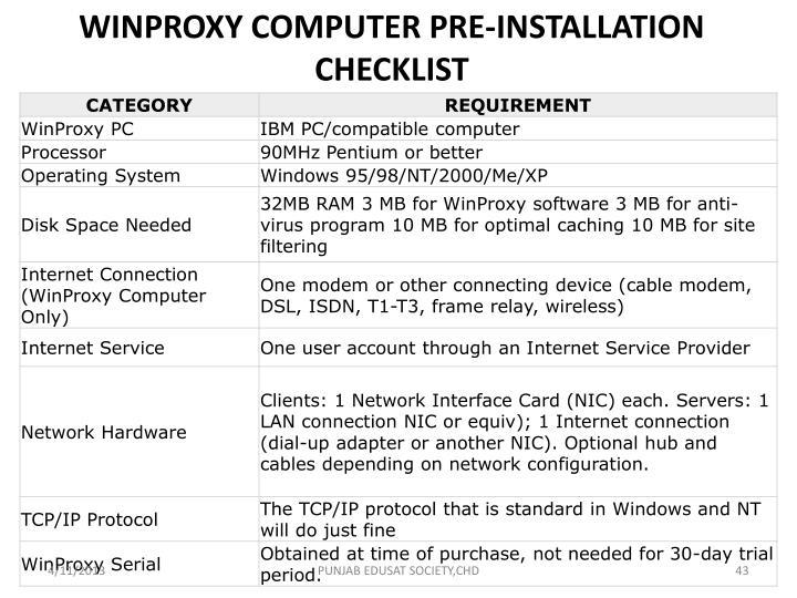 WINPROXY COMPUTER PRE-INSTALLATION CHECKLIST