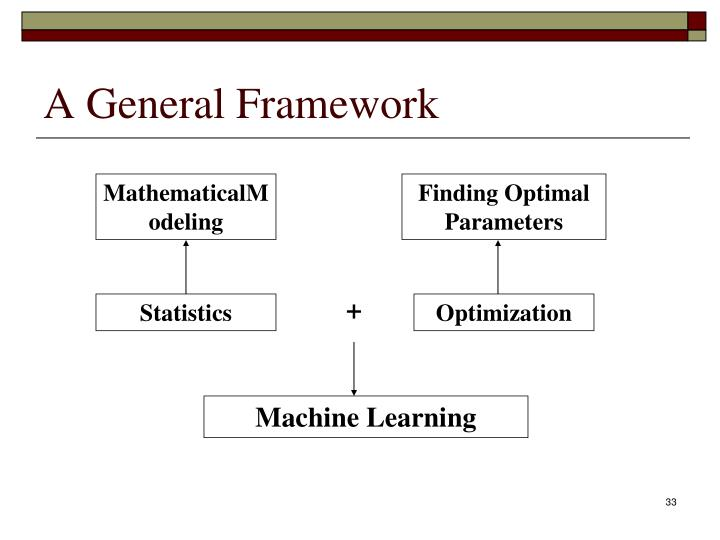MathematicalModeling