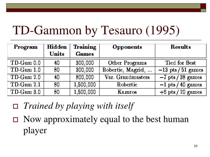 TD-Gammon by Tesauro (1995)