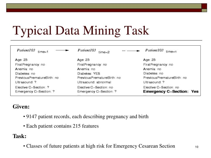 Typical Data Mining Task