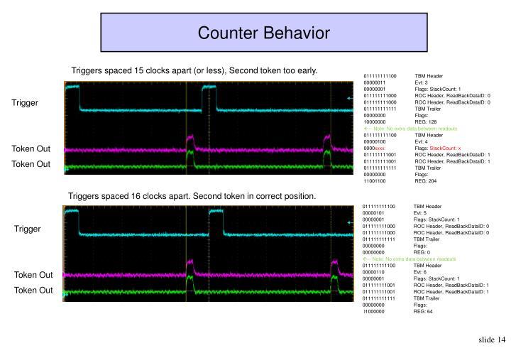 Counter Behavior