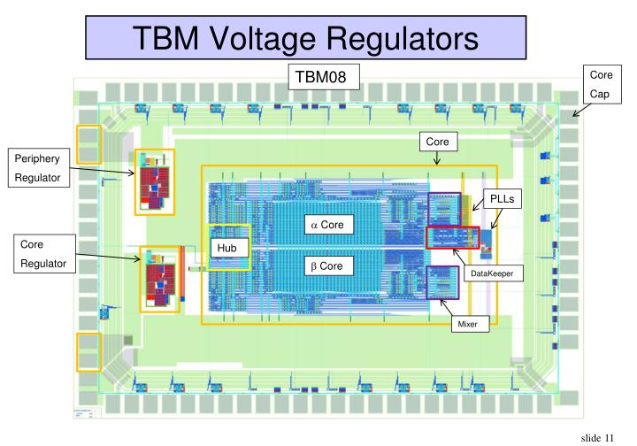 TBM Voltage Regulators