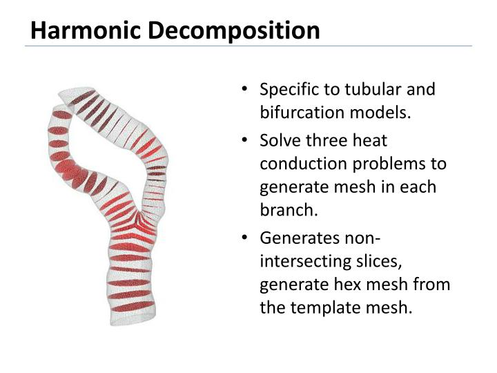Harmonic Decomposition