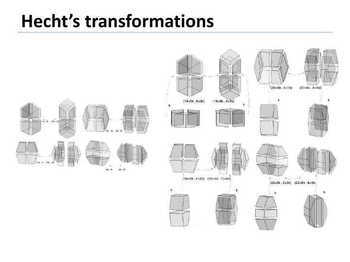 Hecht's transformations