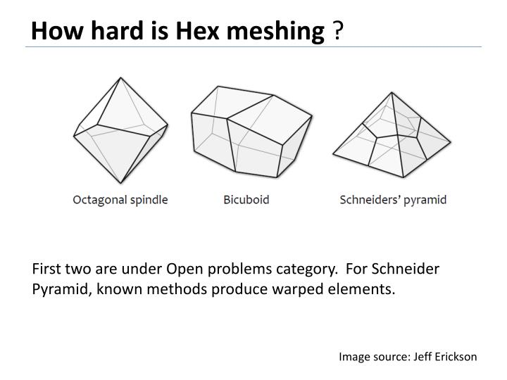 How hard is Hex meshing
