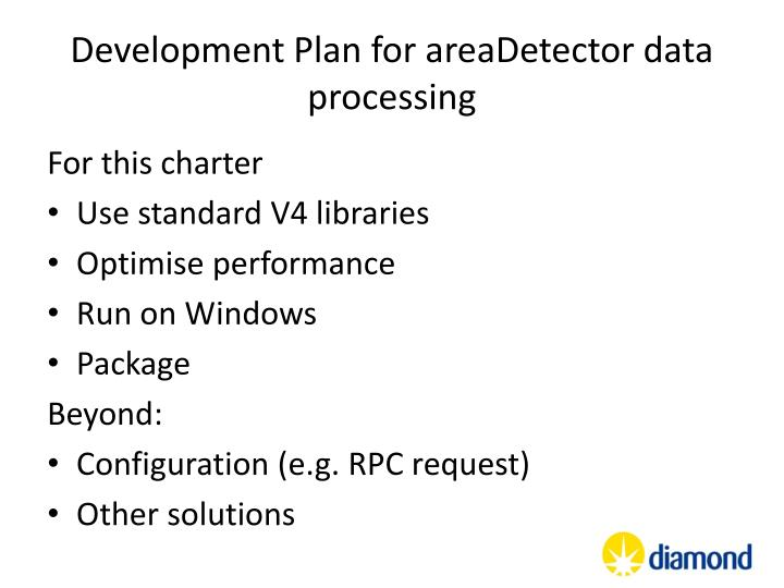 Development Plan for areaDetector data processing