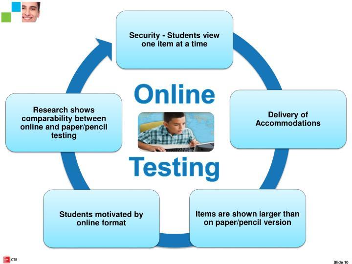 Online Testing Benefits