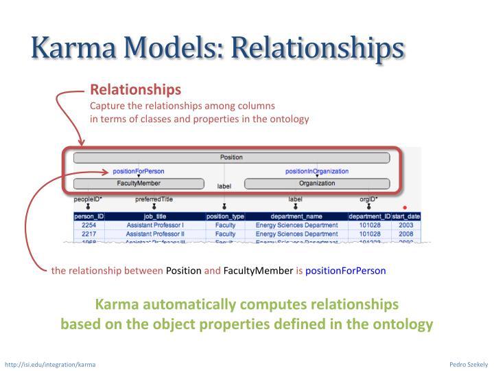 Karma Models: Relationships