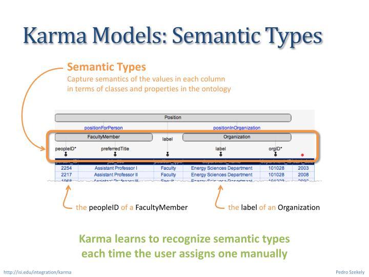 Karma Models: Semantic Types