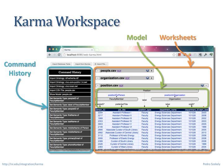Karma Workspace