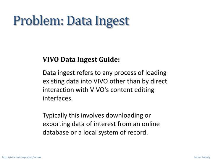 Problem: Data Ingest