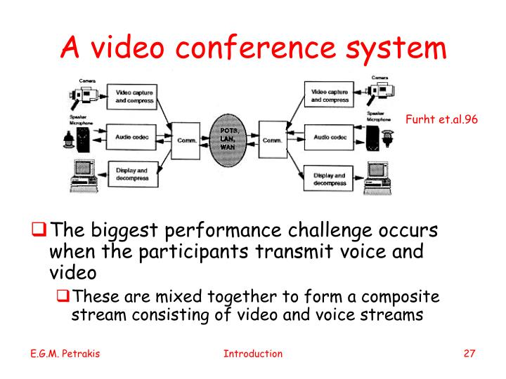 A video conference system