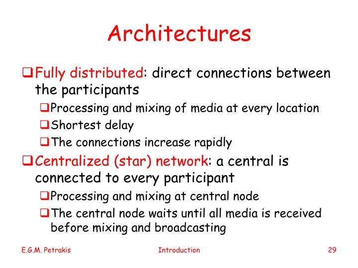 Architectures