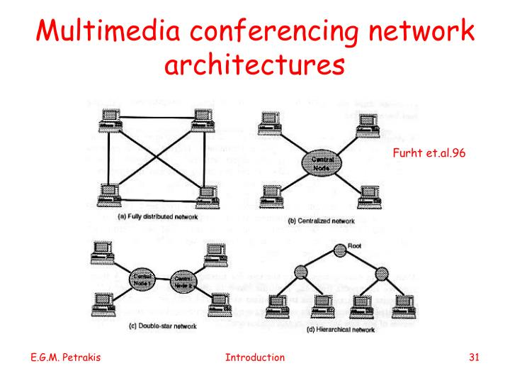 Multimedia conferencing network architectures