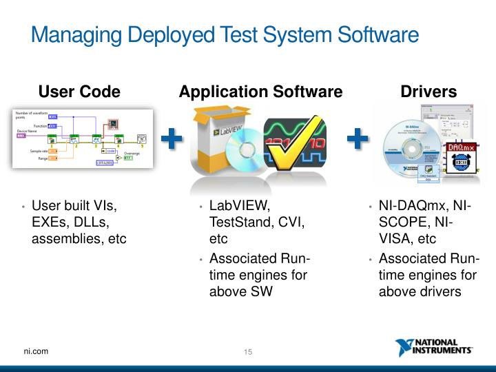 Managing Deployed Test System Software