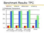 benchmark results tpc