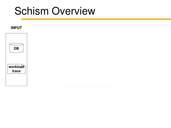 Schism Overview