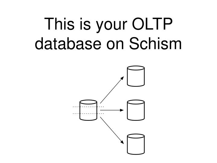 This is your OLTP database on Schism