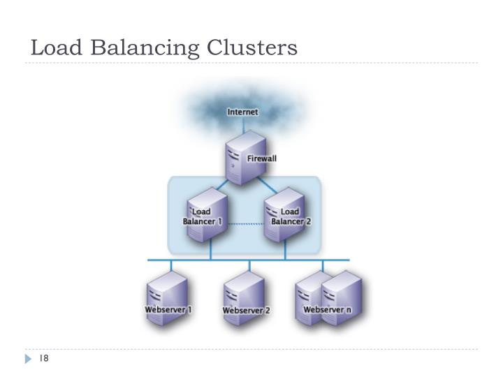 Load Balancing Clusters